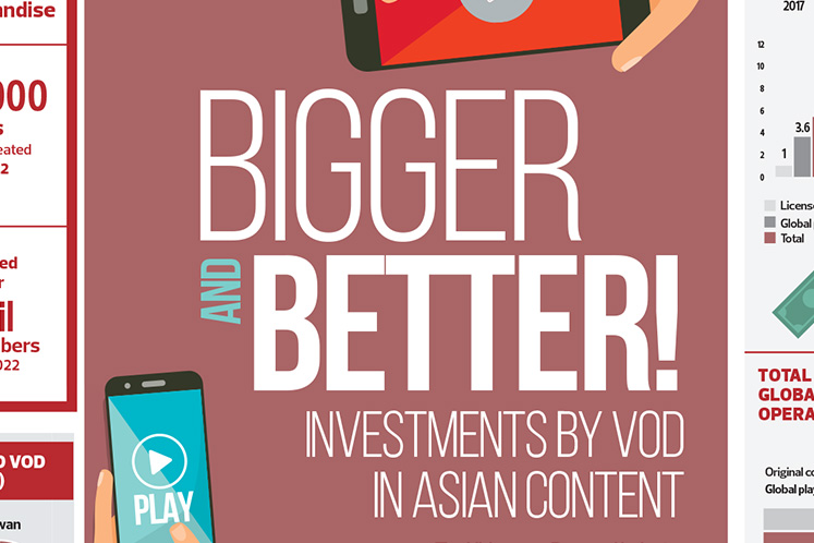 Bigger and better! Investment by Vod in Asian content