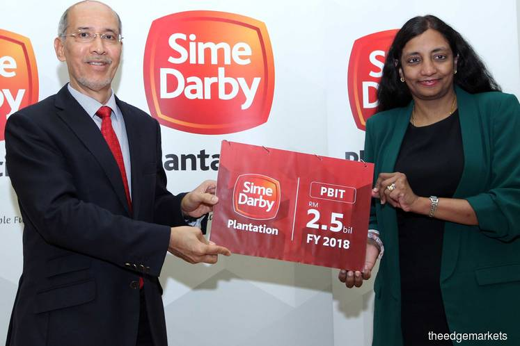 Sime Darby Plantation says 4Q net profit fell 99% on-year to RM30m