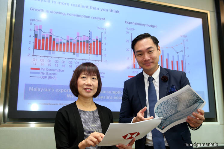 Malaysian equities still expensive, says HSBC