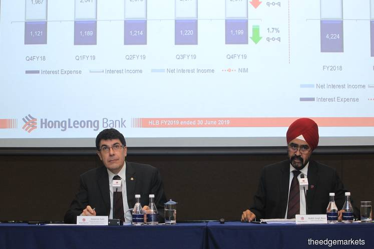 Hong Leong Bank targets 5-6% loan growth for FY20