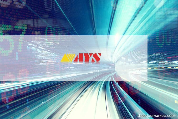 Stock With Momentum: AYS Ventures