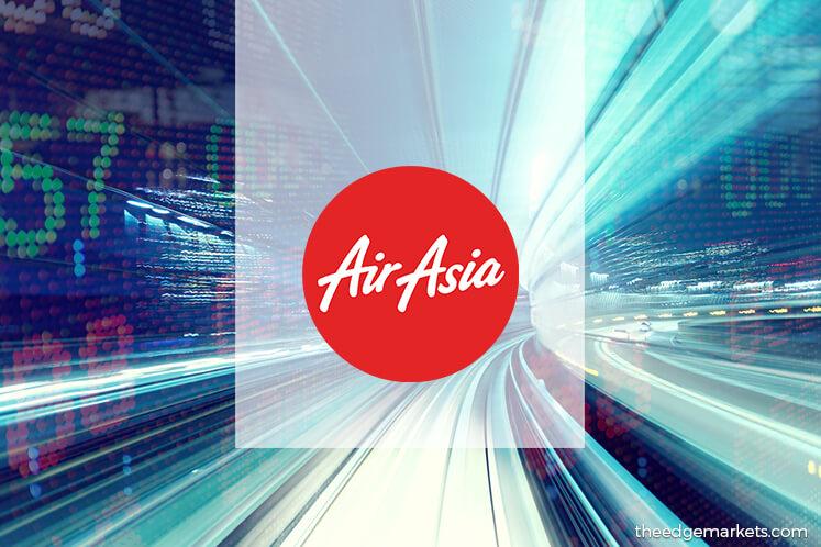 Stock With Momentum: AirAsia