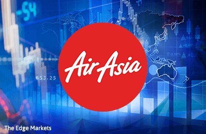 Stock With Momentum: AirAsia X