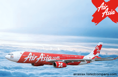AirAsia X reports profit for second straight quarter
