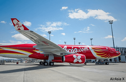 AirAsia X gains 5.3% on plans to fly to US, Europe route resumption