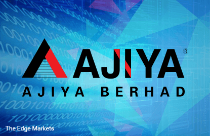 Stock With Momentum: Ajiya