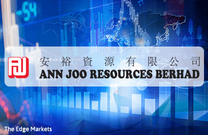 Stock With Momentum: Ann Joo Resources