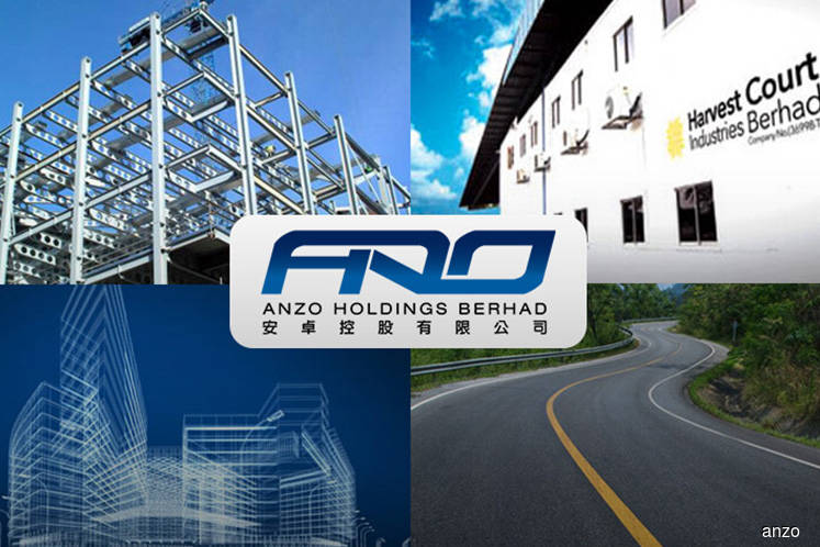 Anzo slumps 9.09% on saying identifying new external auditor