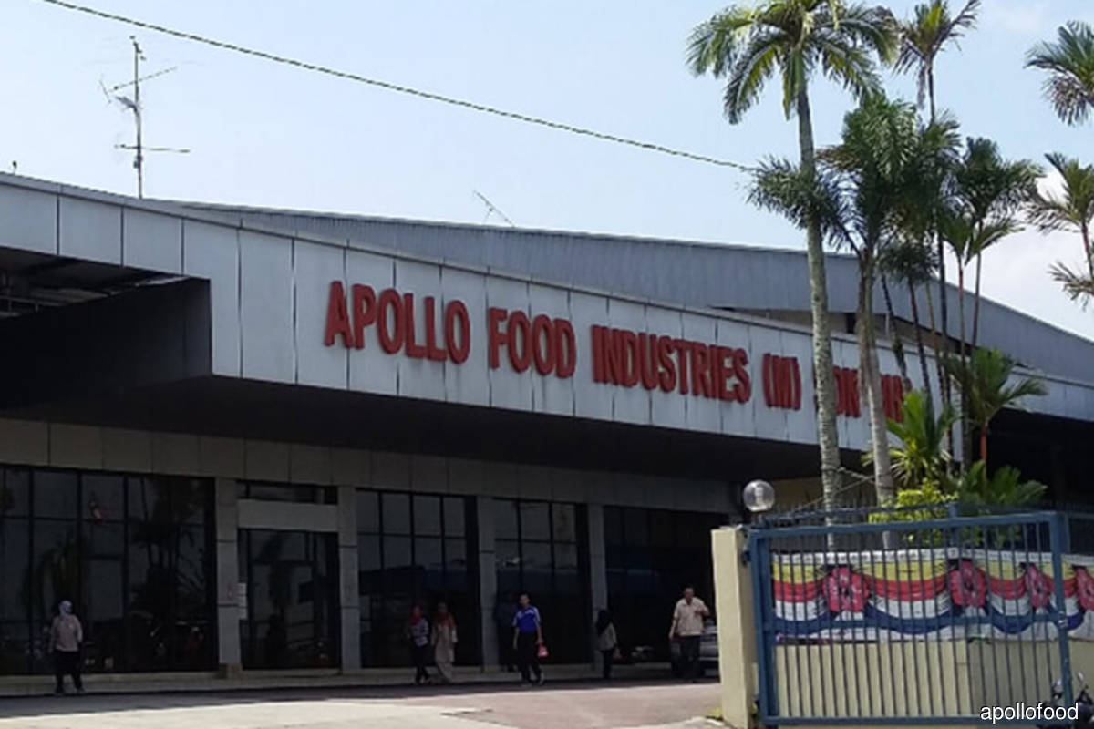 Apollo Food up 3.2%, at six-month high after proposing final dividend of 25 sen a share