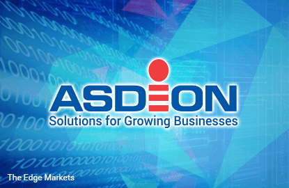 Stock With Momentum: Asdion Bhd (+ve)