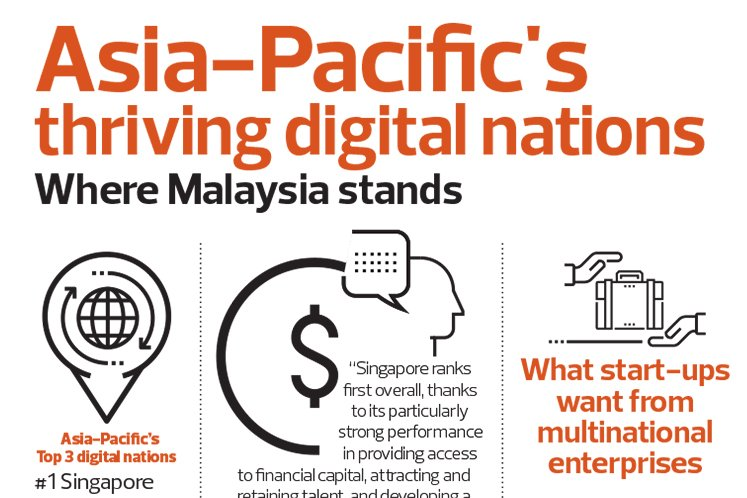 Asia-Pacific's thriving digital nations