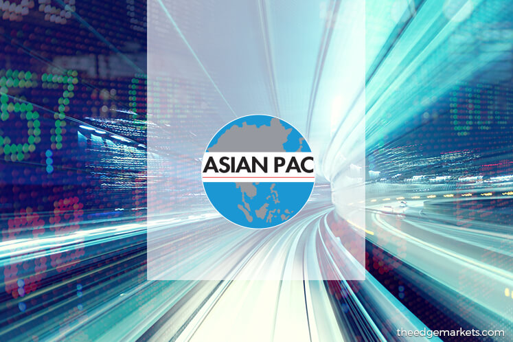 Stock With Momentum: Asian Pac Holdings Bhd
