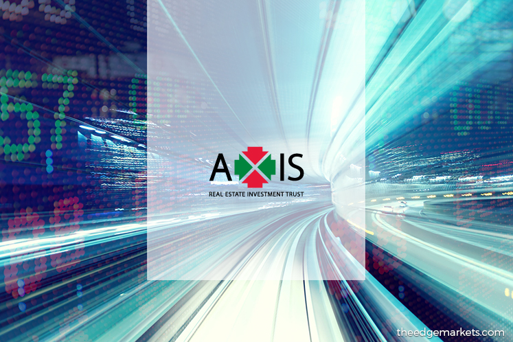 Stock With Momentum: AXIS Real Estate Investment Trust