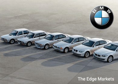 BMW_THEEDGEMARKETS