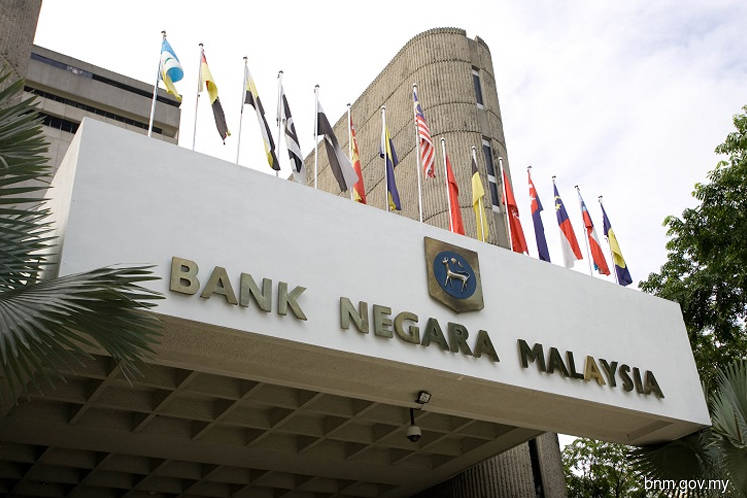 BNM international reserves slipped 0.19% to US$102.8b as at Oct 15