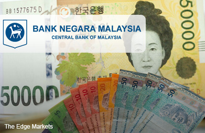 Won-ringgit swap arrangement extended for three more years, says BNM