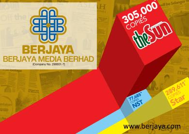 Berjaya-Media