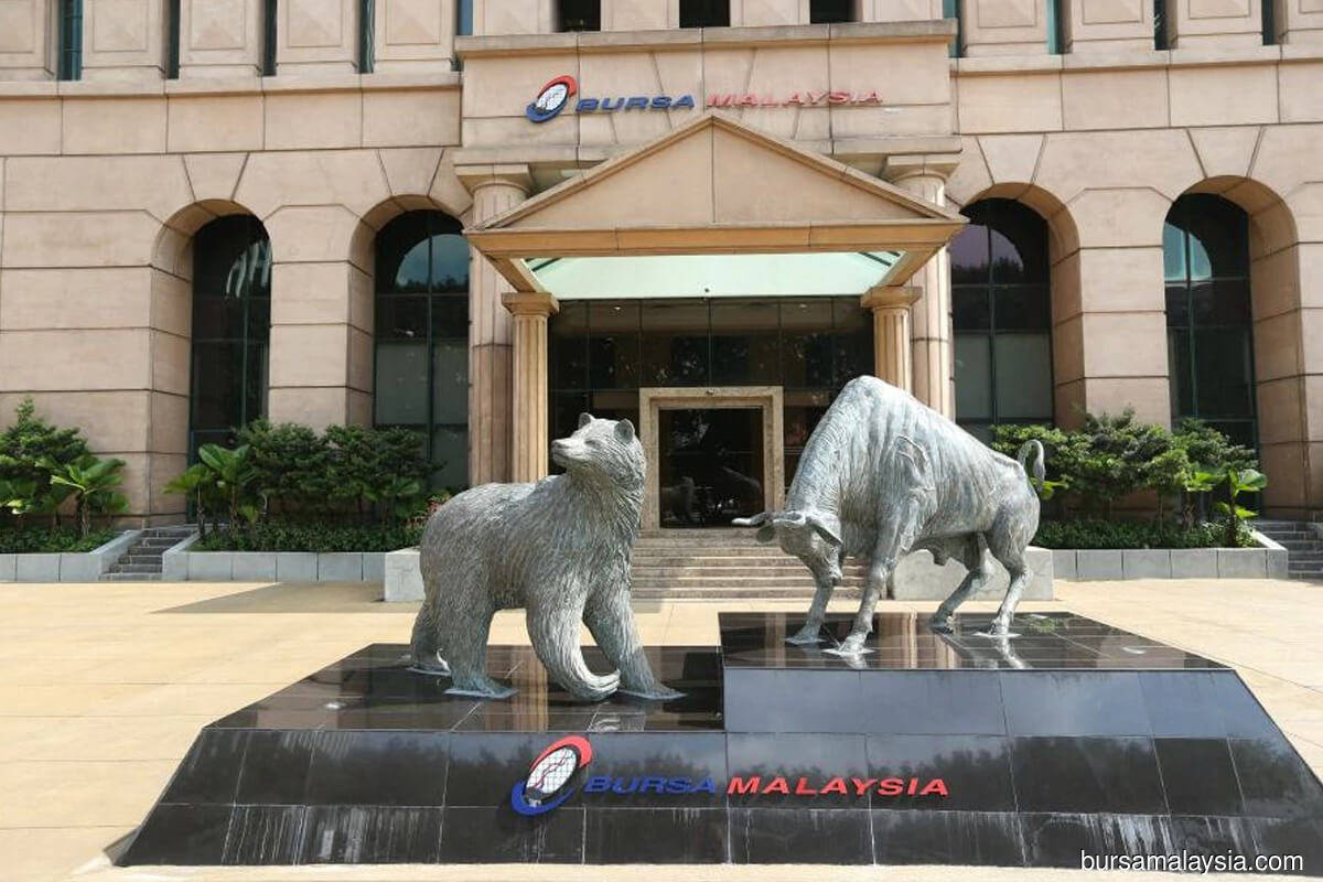 Malaysian equity market continues to struggle amid high Covid-19 cases and political uncertainty