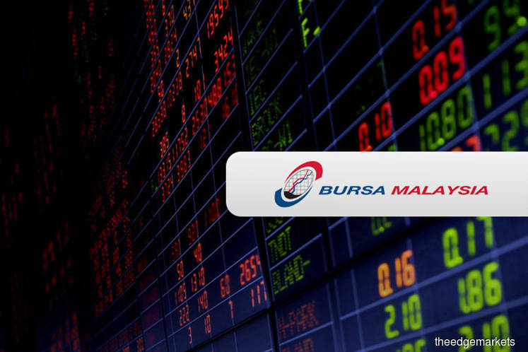 Bursa Malaysia top gainers include Hang Seng put warrants