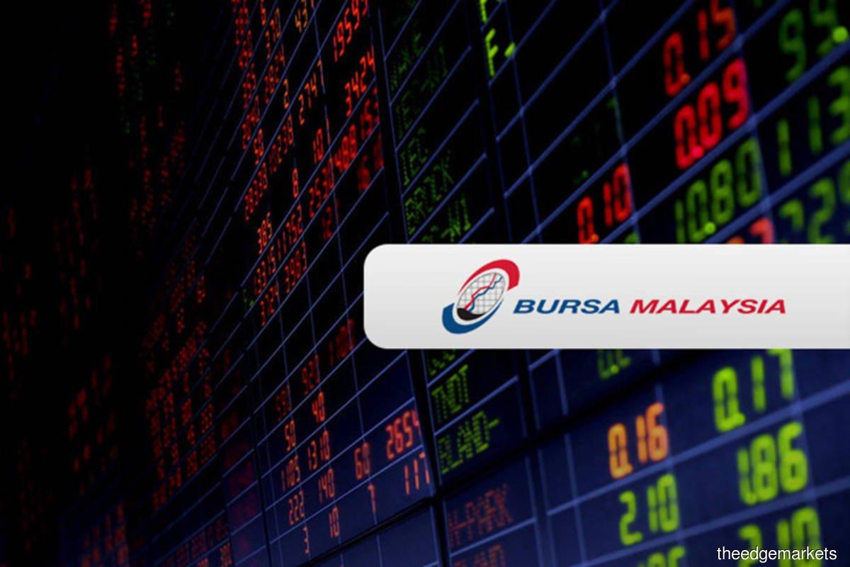Evergrande debt crisis has limited impact on Bursa — AmInvestment Bank