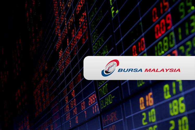 Bursa-listed put warrants prices up as investors hedge against broader market drop