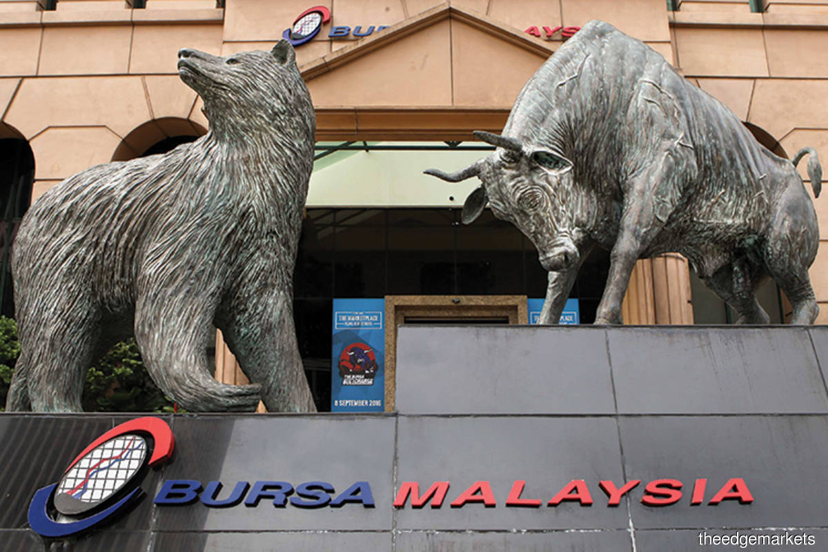 These are the top gainers and losers on Bursa in 2020