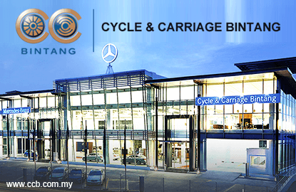 Cycle & Carriage expects better performance in FY16