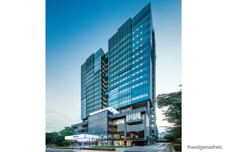 Symphony Square 80% leased out