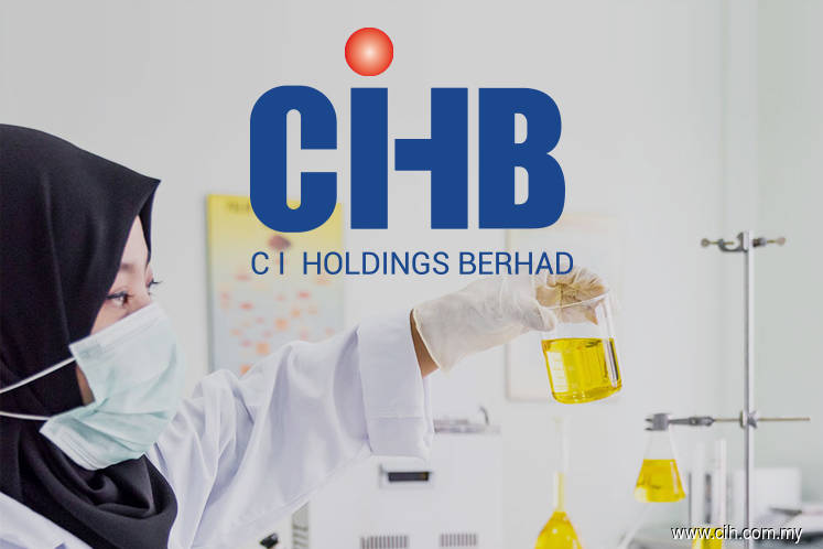 CI Holdings 1H weighed down by lower olein price