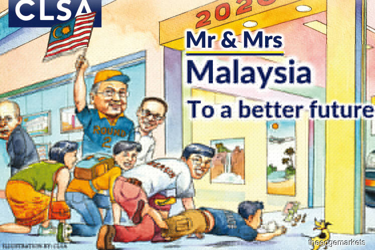 Special Report: CLSA Survey: A more confident Mr + Mrs Malaysia in 2019 vs 2017