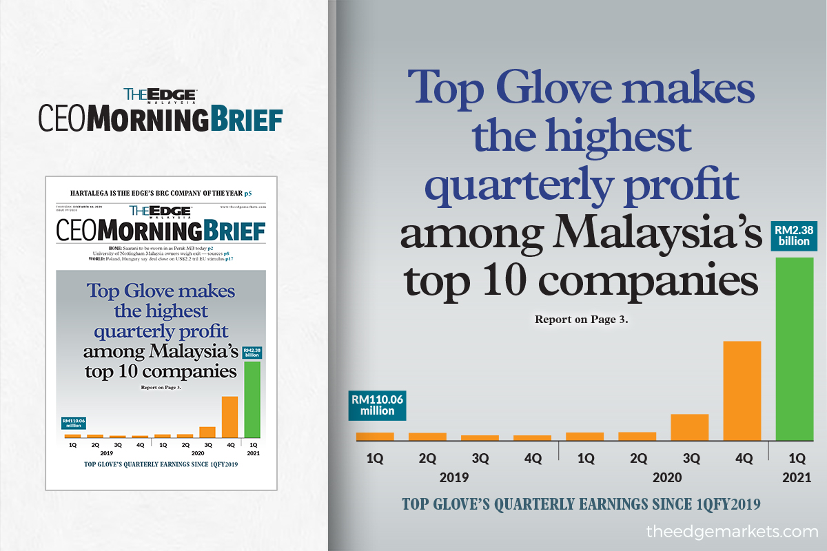 Top Glove makes the highest quarterly profit among Malaysia's top 10 companies