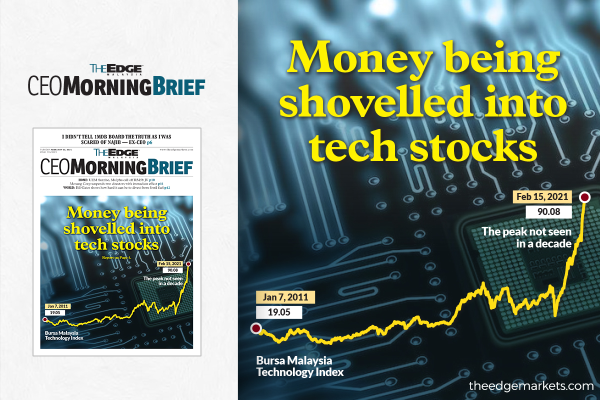 Money being shovelled into tech stocks
