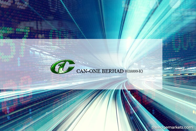 Stock With Momentum: Can-One
