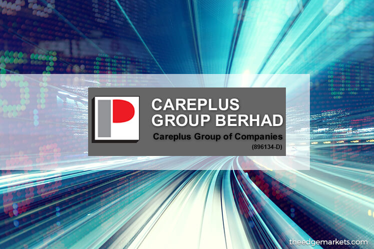 Stock With Momentum: Careplus Group