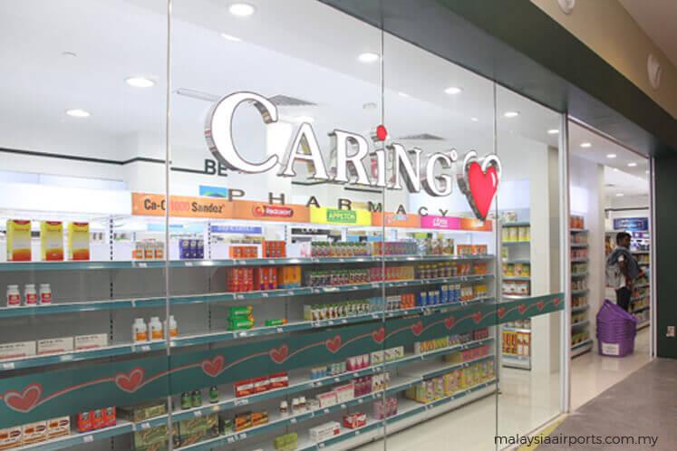 Caring Pharmacy rises 7% on 4Q profit increase