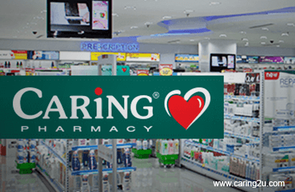 Caring's 3Q net profit plunges 78.7% as lower selling prices hurt margins