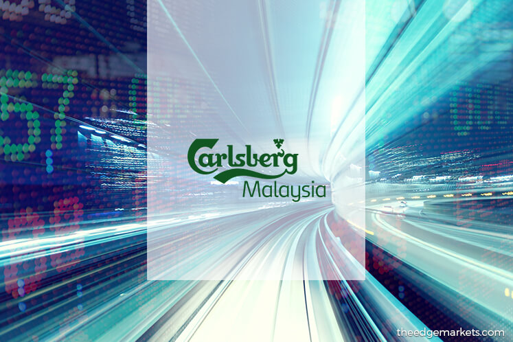 Stock With Momentum: Carlsberg Brewery Malaysia