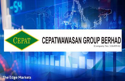 Stock With Momentum: Cepatwawasan Group