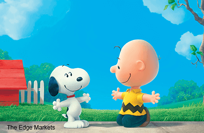 The Adventures of Snoopy and Charlie Brown