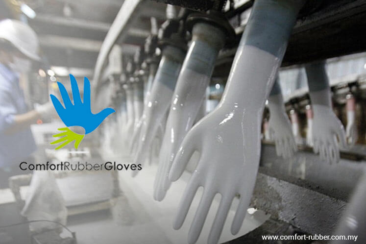 Comfort Gloves active, rises to all-time high on positive technical outlook
