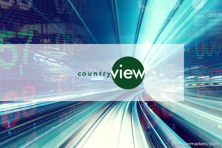 Stock With Momentum: Country View