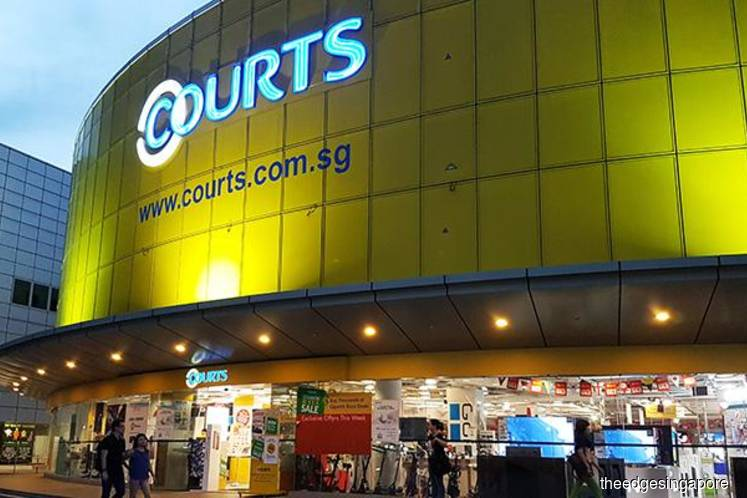 Courts Asia sinks into the red in 1Q on lower revenue