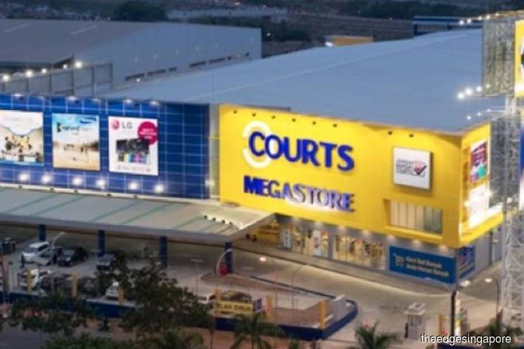 Courts Asia posts 66% lower FY18 earnings of S$8m on Malaysia headwinds