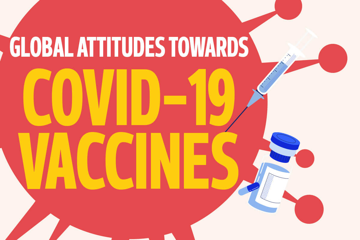Global attitudes towards Covid-19 vaccines