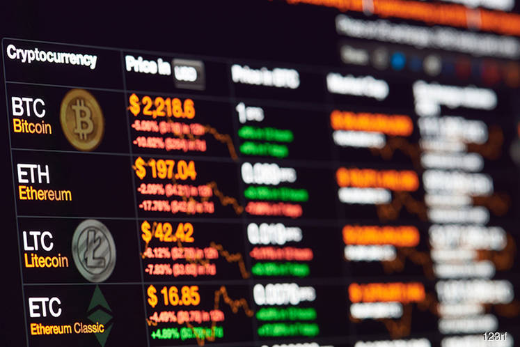 Infighting and Regulatory Pressure Pushing Crypto Market Back to 2017