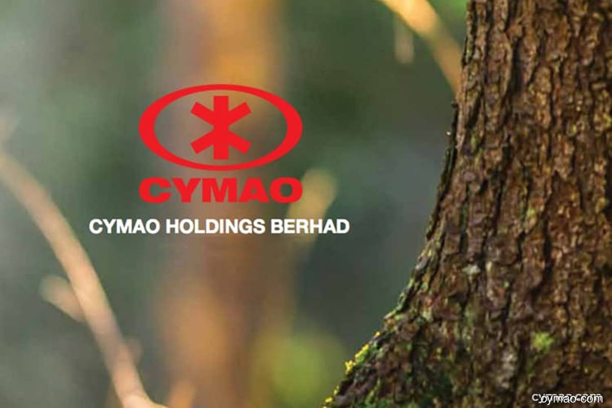 Cymao share trade suspended pending announcement