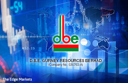 Stock With Momentum: DBE Gurney Resources