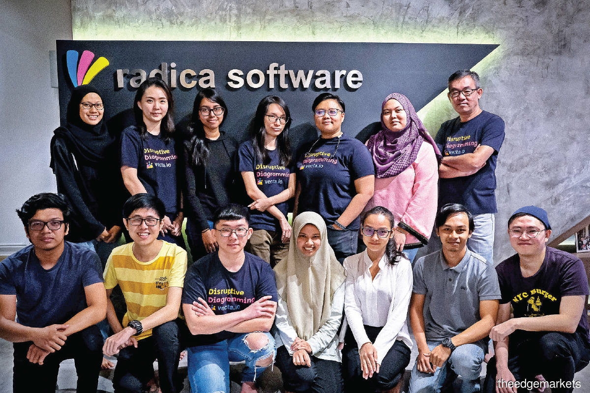 Yip and his team at Radica Software