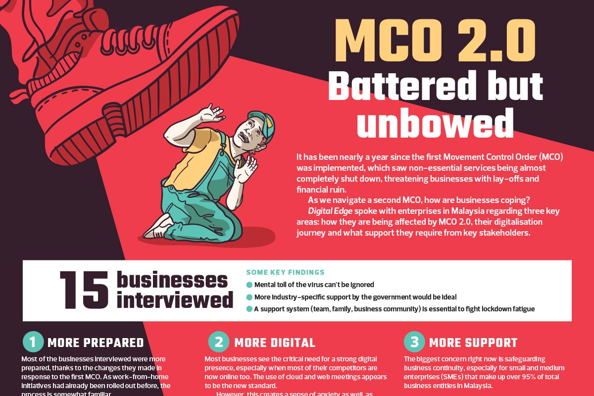 MCO 2.0 battered but unbowed
