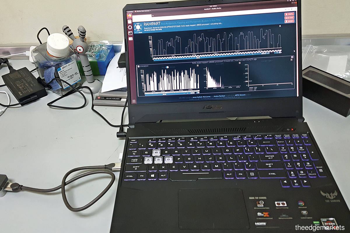 The Oxford Nanopore sequencing device is portable and can provide real-time sequencing data